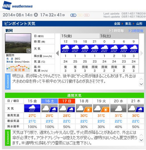 Weather20140815