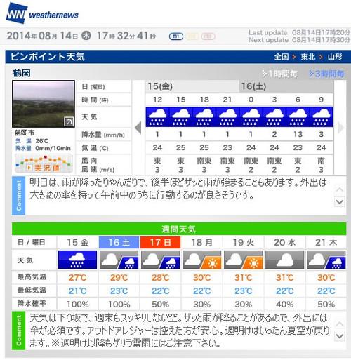 Weather20140815